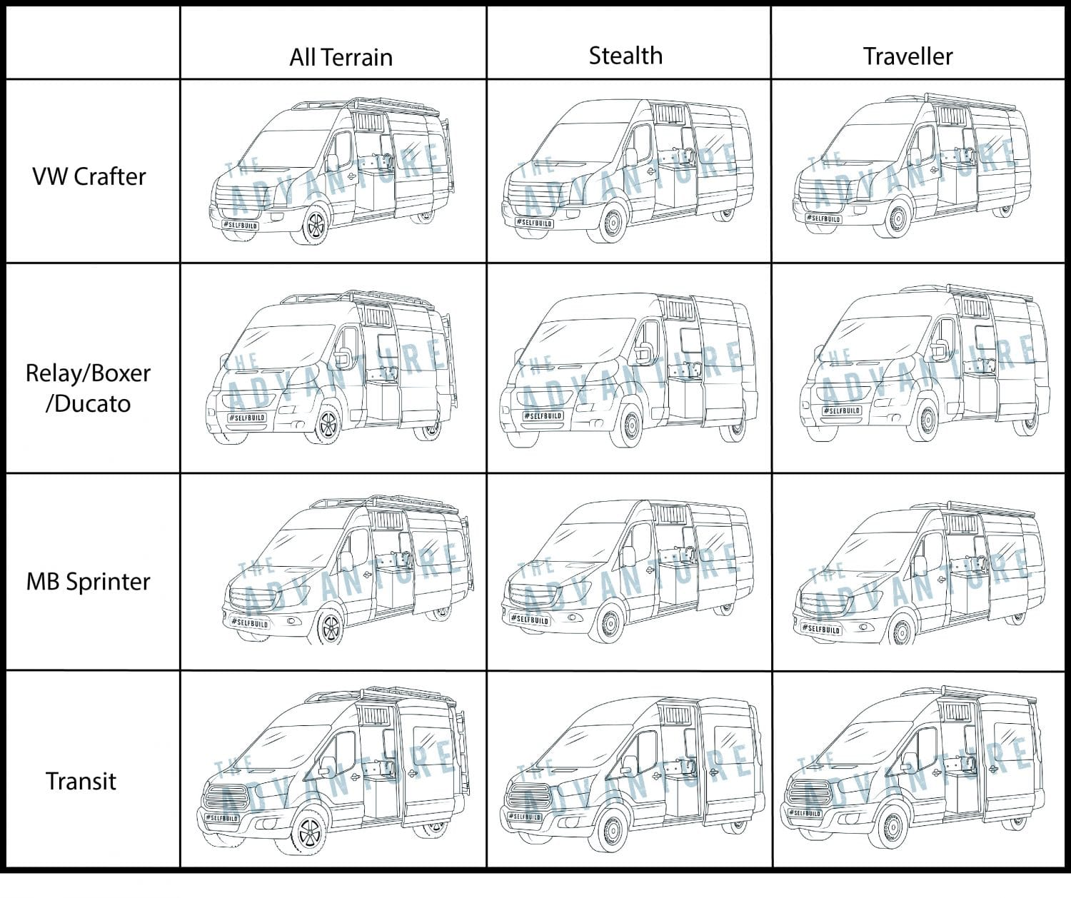 A chart showing our van designs
